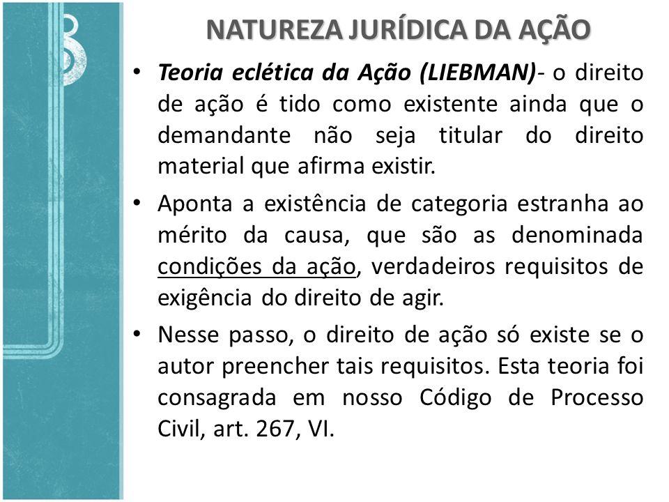 NATUREZA JURÍDICA DA AÇÃO Teoria eclética da Ação (LIEBMAN)- o direito de ação é tido como existente ainda que o demandante não seja titular do direit