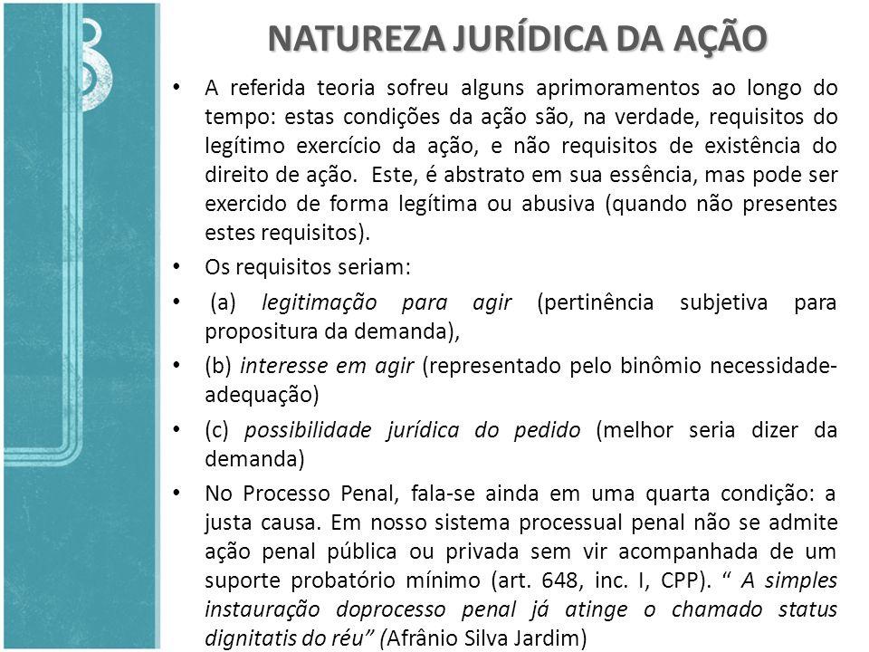 NATUREZA JURÍDICA DA AÇÃO A referida teoria sofreu alguns aprimoramentos ao longo do tempo: estas condições da ação são, na verdade, requisitos do leg