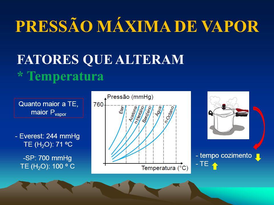 FATORES QUE ALTERAM * Temperatura PRESSÃO MÁXIMA DE VAPOR Quanto maior a TE, maior P vapor - Everest: 244 mmHg TE (H 2 O): 71 ºC -SP: 700 mmHg TE (H 2