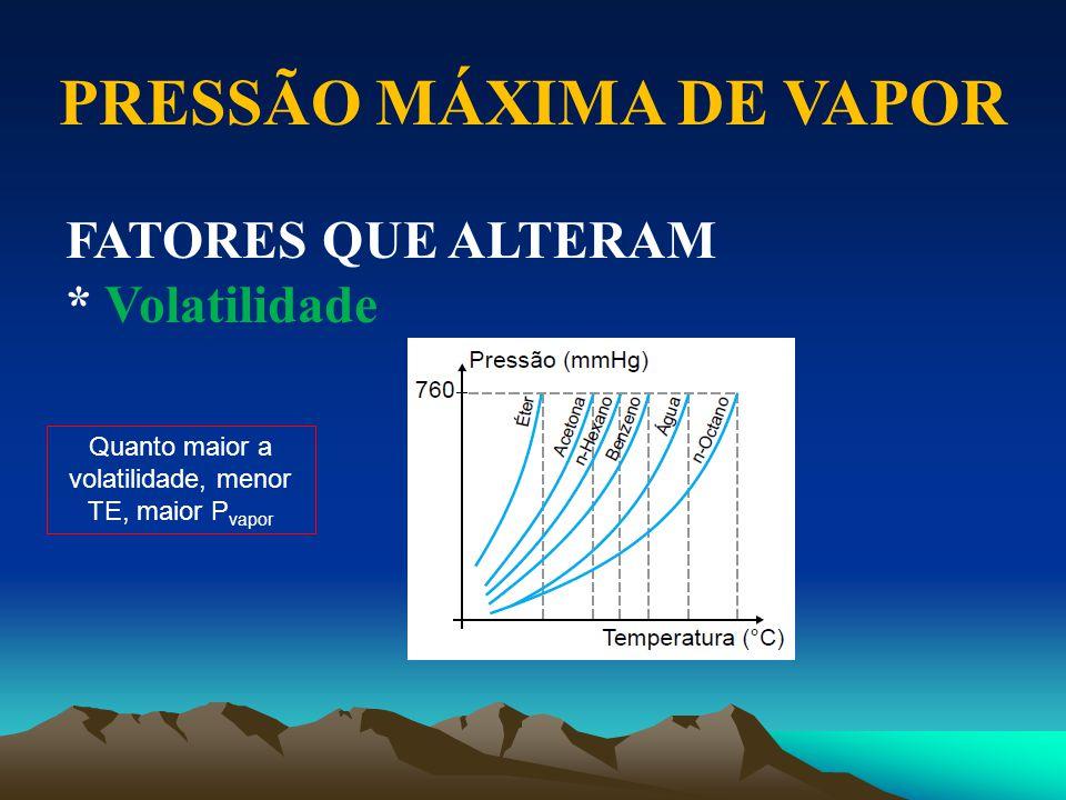 FATORES QUE ALTERAM * Volatilidade PRESSÃO MÁXIMA DE VAPOR Quanto maior a volatilidade, menor TE, maior P vapor
