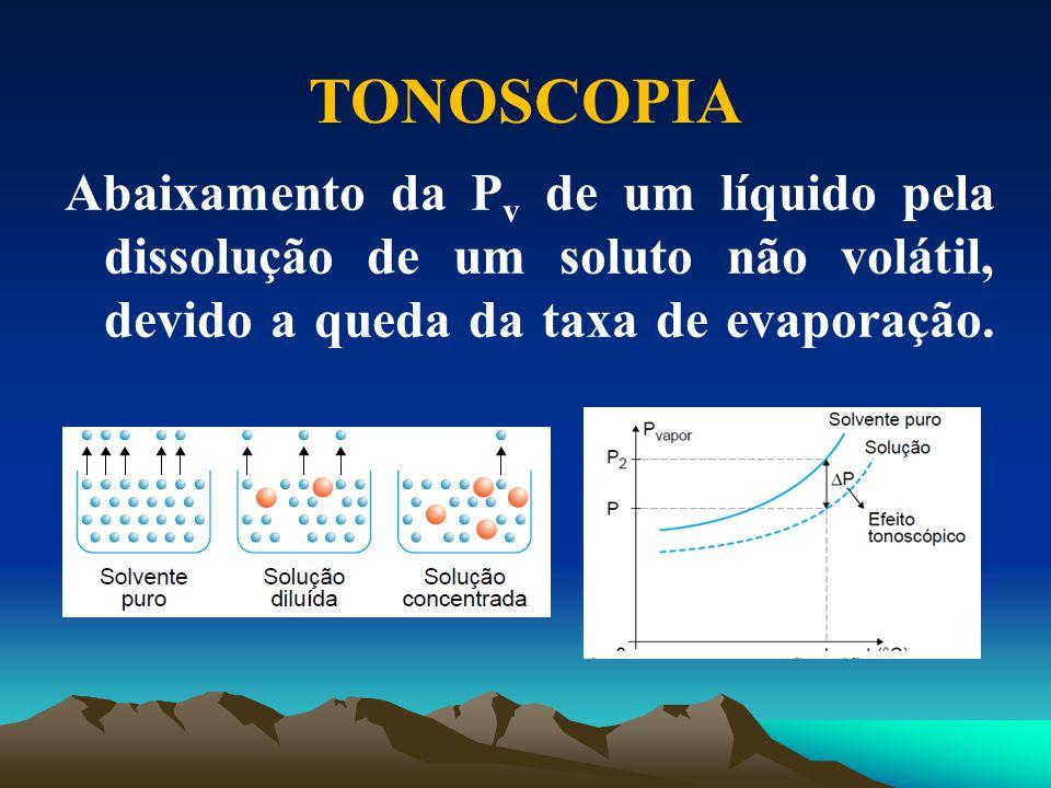 Abaixamento da P v de um líquido pela dissolução de um soluto não volátil, devido a queda da taxa de evaporação. TONOSCOPIA