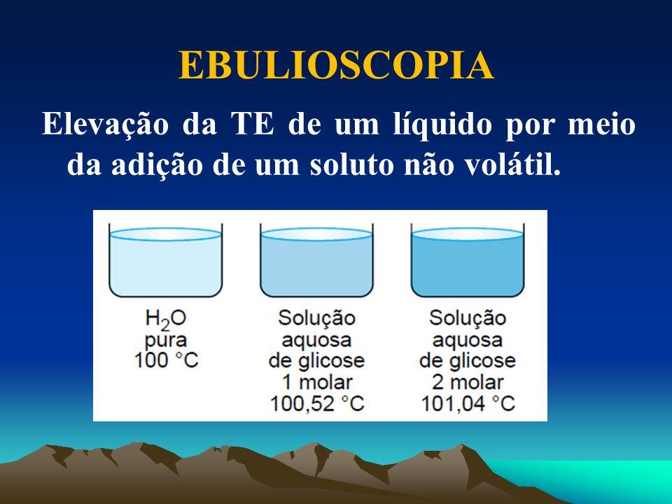 Elevação da TE de um líquido por meio da adição de um soluto não volátil. EBULIOSCOPIA