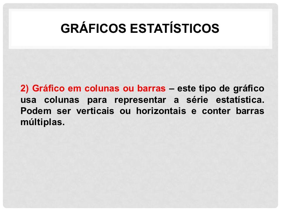 GRÁFICOS ESTATÍSTICOS 2) Gráfico em colunas ou barras – este tipo de gráfico usa colunas para representar a série estatística. Podem ser verticais ou