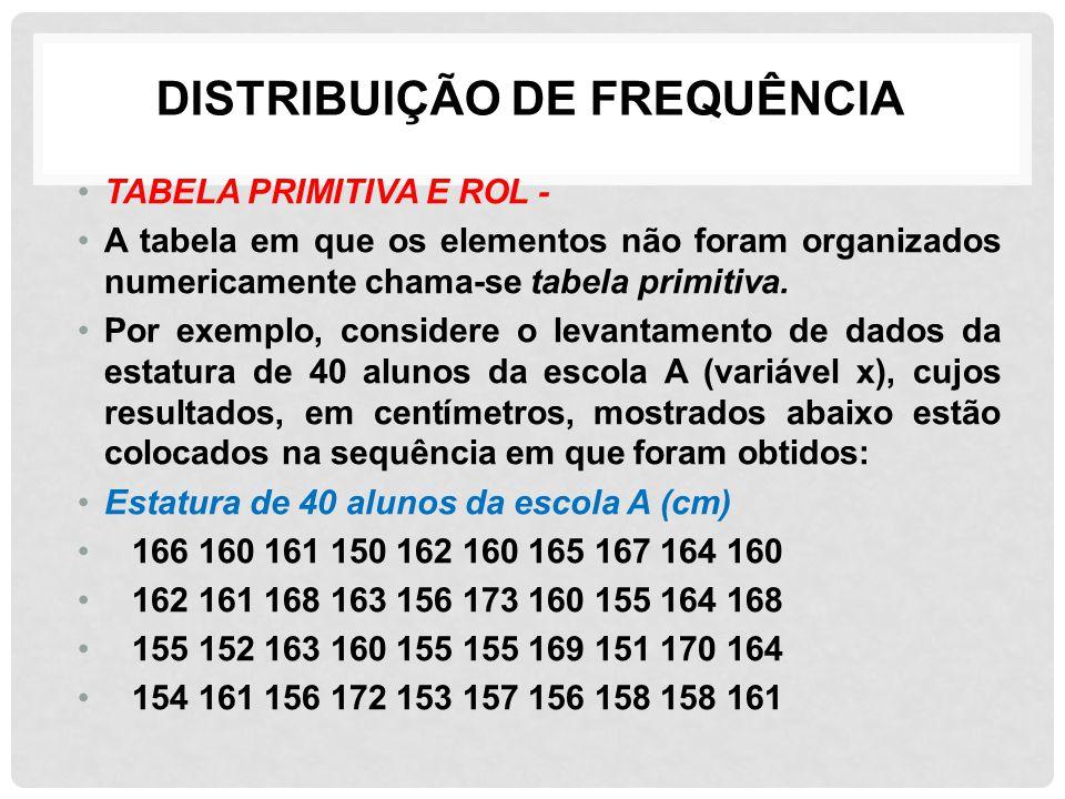 DISTRIBUIÇÃO DE FREQUÊNCIA TABELA PRIMITIVA E ROL - A tabela em que os elementos não foram organizados numericamente chama-se tabela primitiva. Por ex