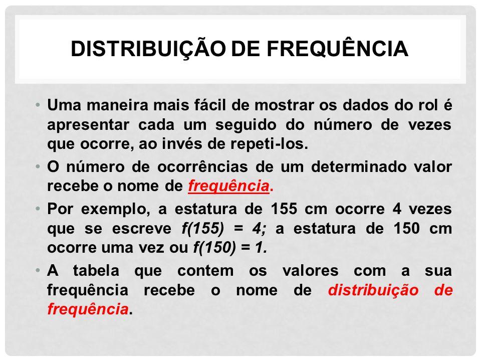 DISTRIBUIÇÃO DE FREQUÊNCIA Uma maneira mais fácil de mostrar os dados do rol é apresentar cada um seguido do número de vezes que ocorre, ao invés de r
