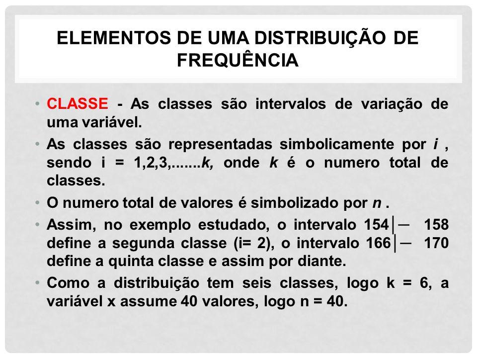 ELEMENTOS DE UMA DISTRIBUIÇÃO DE FREQUÊNCIA CLASSE - As classes são intervalos de variação de uma variável. As classes são representadas simbolicament