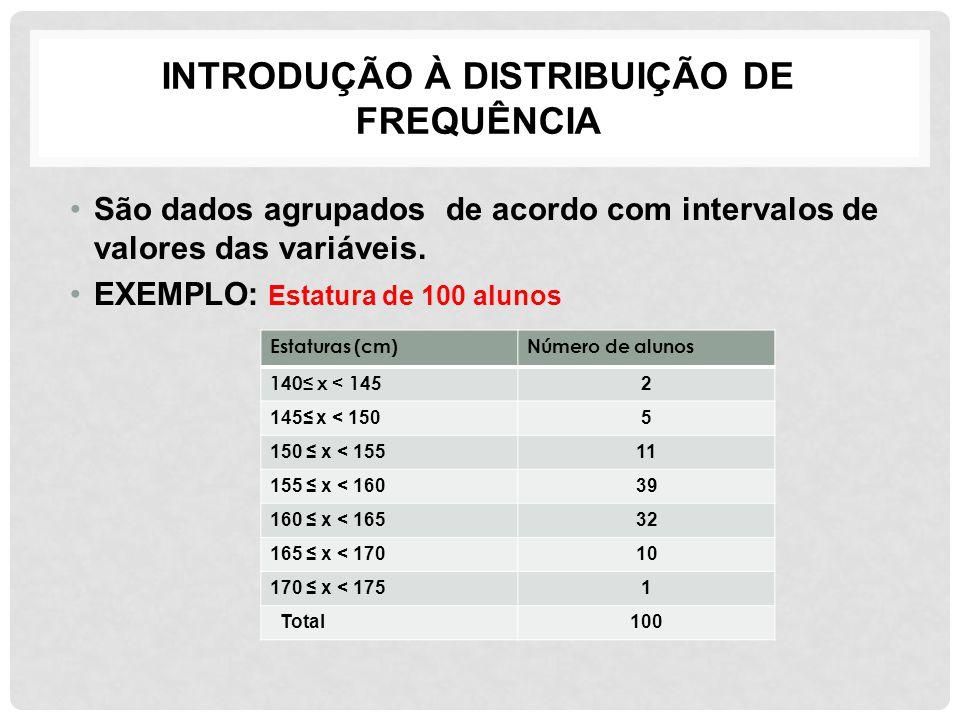 INTRODUÇÃO À DISTRIBUIÇÃO DE FREQUÊNCIA São dados agrupados de acordo com intervalos de valores das variáveis. EXEMPLO: Estatura de 100 alunos Estatur