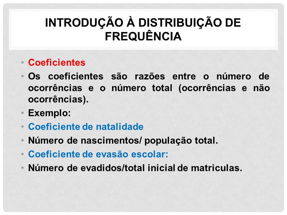 INTRODUÇÃO À DISTRIBUIÇÃO DE FREQUÊNCIA Coeficientes Os coeficientes são razões entre o número de ocorrências e o número total (ocorrências e não ocor