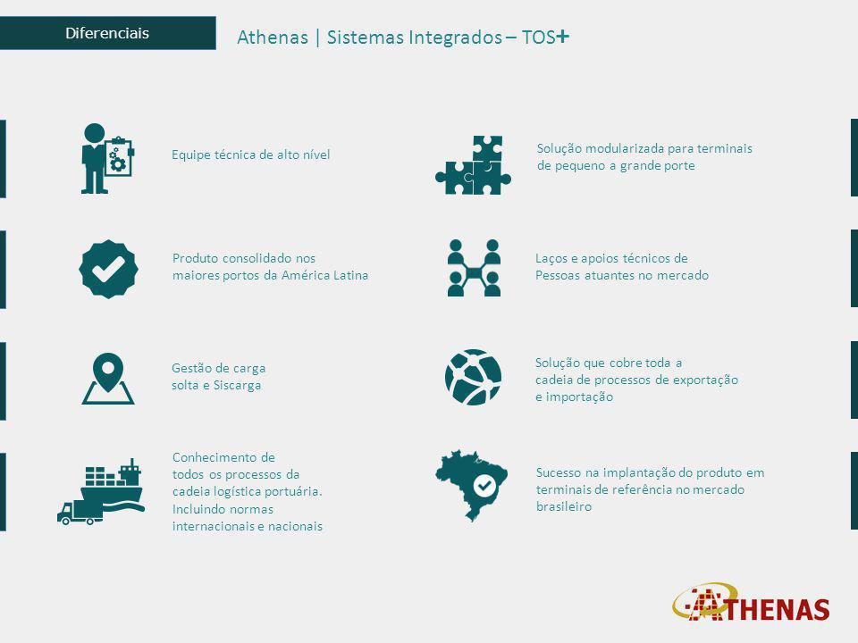 Diferenciais Equipe técnica de alto nível Produto consolidado nos maiores portos da América Latina Gestão de carga solta e Siscarga Conhecimento de to