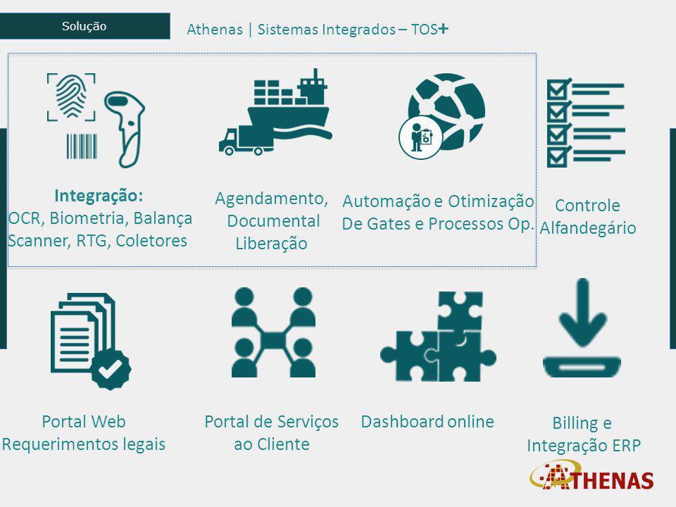 Solução Athenas | Sistemas Integrados – TOS + Agendamento, Documental Liberação Automação e Otimização De Gates e Processos Op. Controle Alfandegário