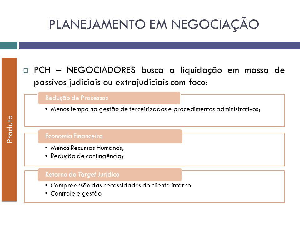  PCH – NEGOCIADORES busca a liquidação em massa de passivos judiciais ou extrajudiciais com foco: Produto Menos tempo na gestão de terceirizados e pr
