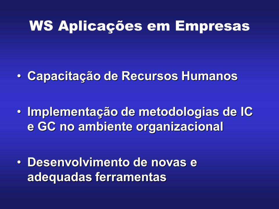 WS Aplicações em Empresas Capacitação de Recursos HumanosCapacitação de Recursos Humanos Implementação de metodologias de IC e GC no ambiente organiza