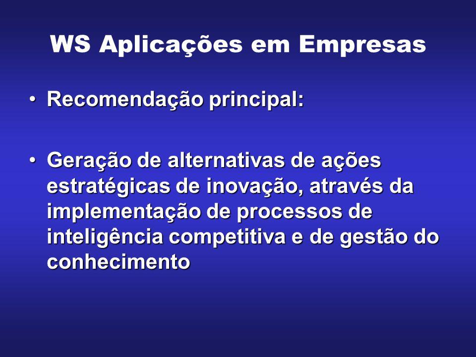 WS Aplicações em Empresas Recomendação principal:Recomendação principal: Geração de alternativas de ações estratégicas de inovação, através da impleme