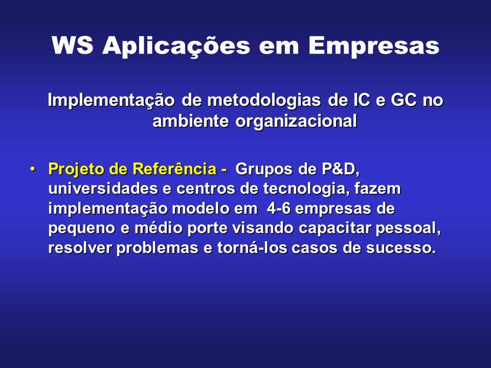 WS Aplicações em Empresas Implementação de metodologias de IC e GC no ambiente organizacional Projeto de Referência - Grupos de P&D, universidades e c