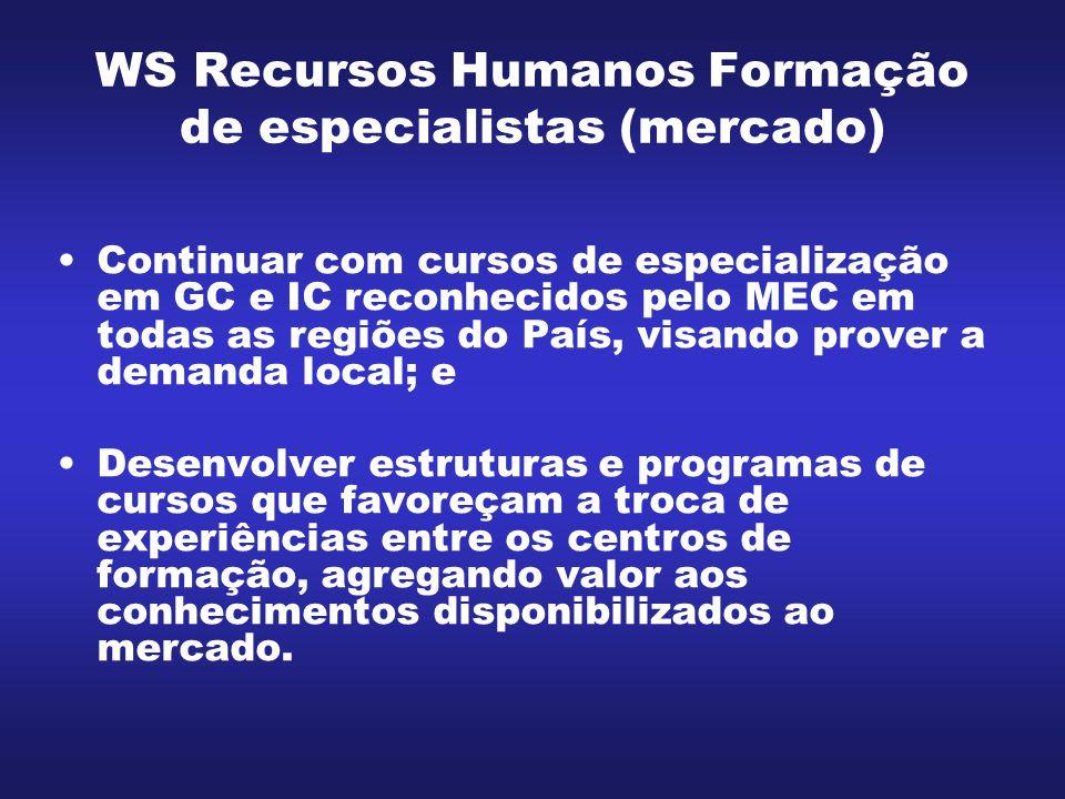 WS Recursos Humanos Formação de especialistas (mercado) Continuar com cursos de especialização em GC e IC reconhecidos pelo MEC em todas as regiões do