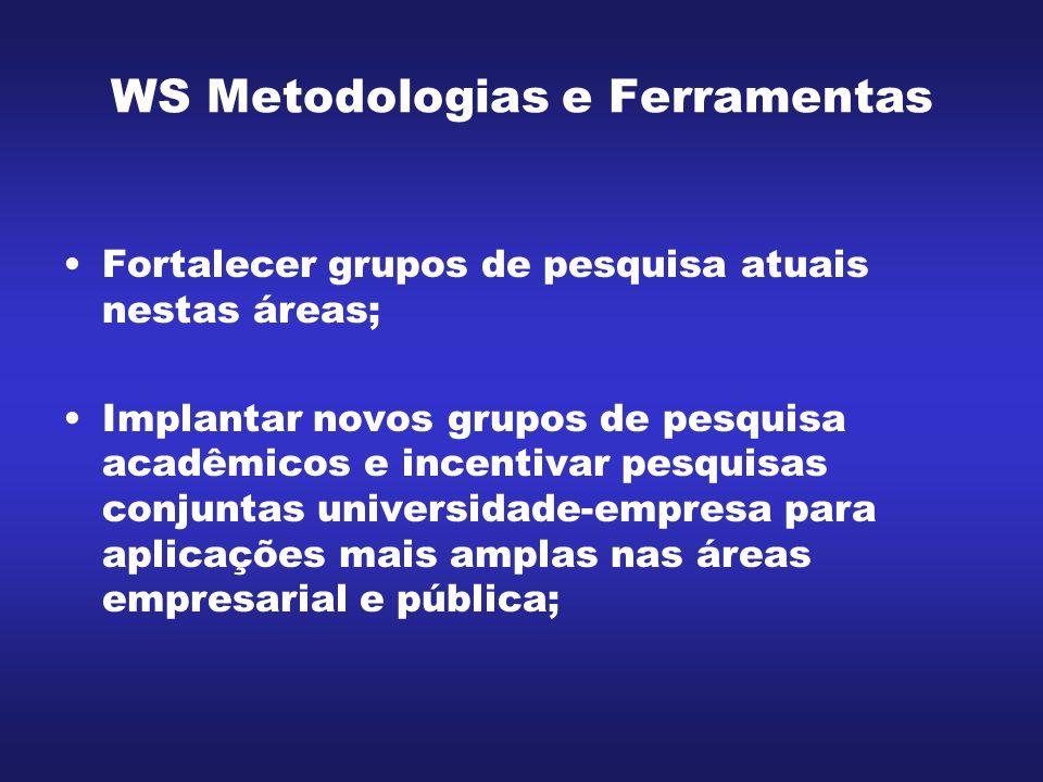 WS Metodologias e Ferramentas Fortalecer grupos de pesquisa atuais nestas áreas; Implantar novos grupos de pesquisa acadêmicos e incentivar pesquisas