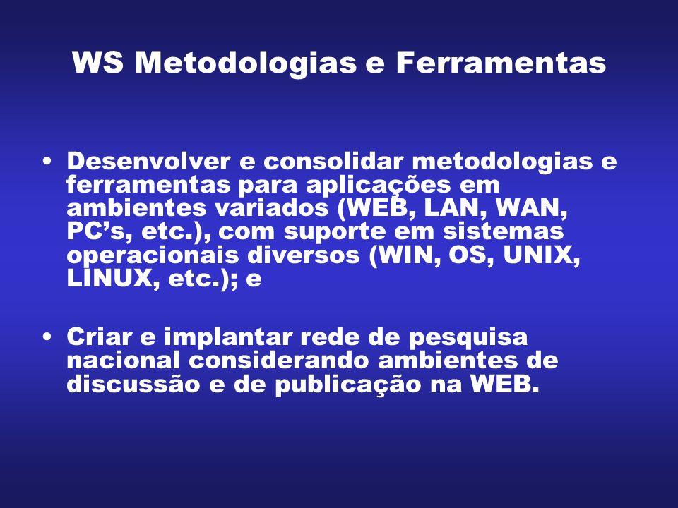 WS Metodologias e Ferramentas Desenvolver e consolidar metodologias e ferramentas para aplicações em ambientes variados (WEB, LAN, WAN, PC's, etc.), c