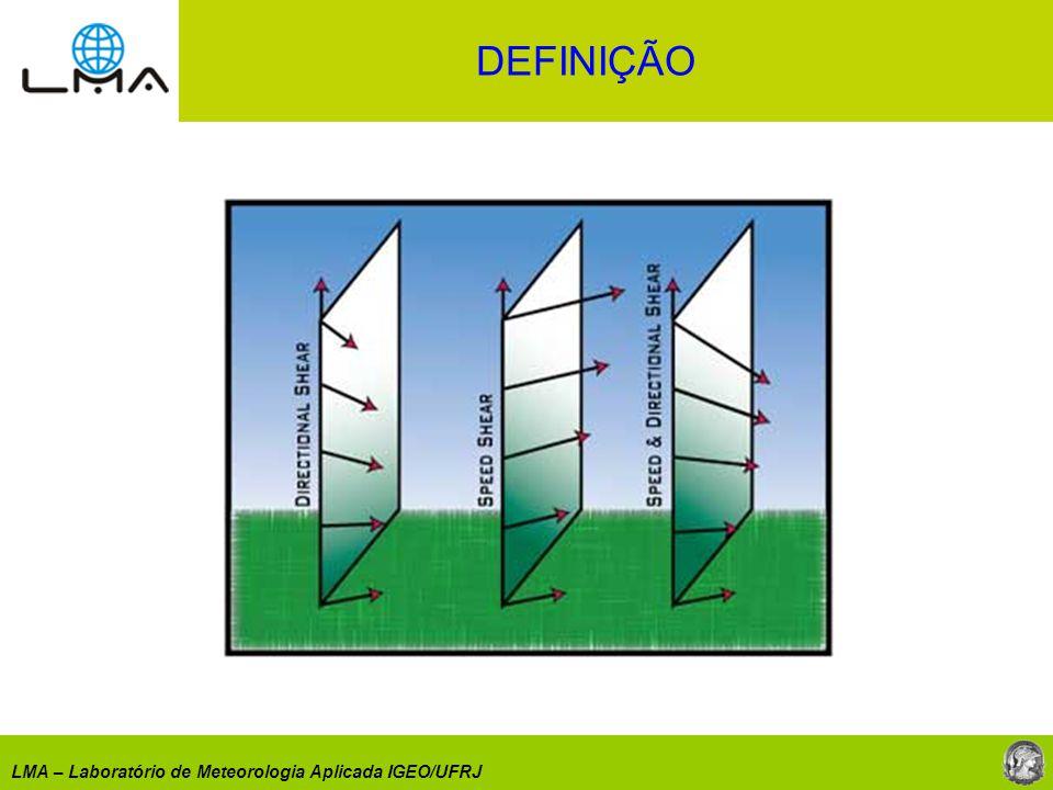 LMA – Laboratório de Meteorologia Aplicada IGEO/UFRJ DEFINIÇÃO