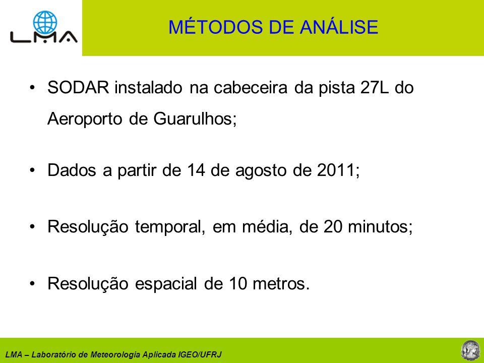 LMA – Laboratório de Meteorologia Aplicada IGEO/UFRJ MÉTODOS DE ANÁLISE SODAR instalado na cabeceira da pista 27L do Aeroporto de Guarulhos; Dados a p