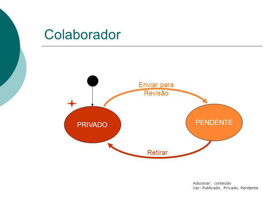 Colaborador PRIVADO PENDENTE Enviar para Revisão Retirar Adicionar: conteúdo Ver: Publicado, Privado, Pendente