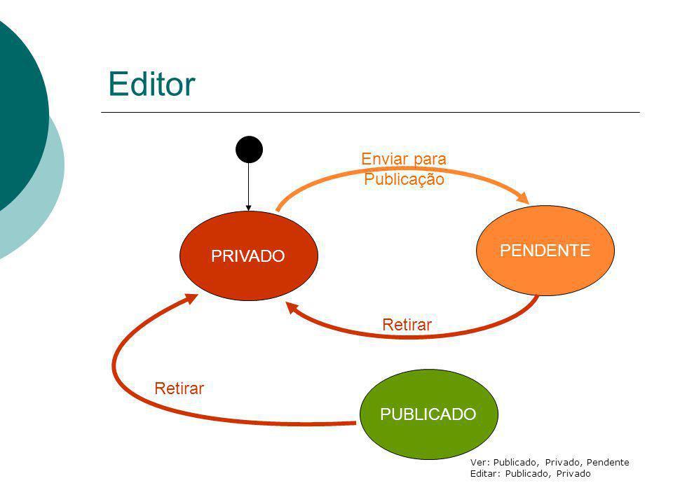 Editor PRIVADO PENDENTE Enviar para Publicação Retirar PUBLICADO Ver: Publicado, Privado, Pendente Editar: Publicado, Privado