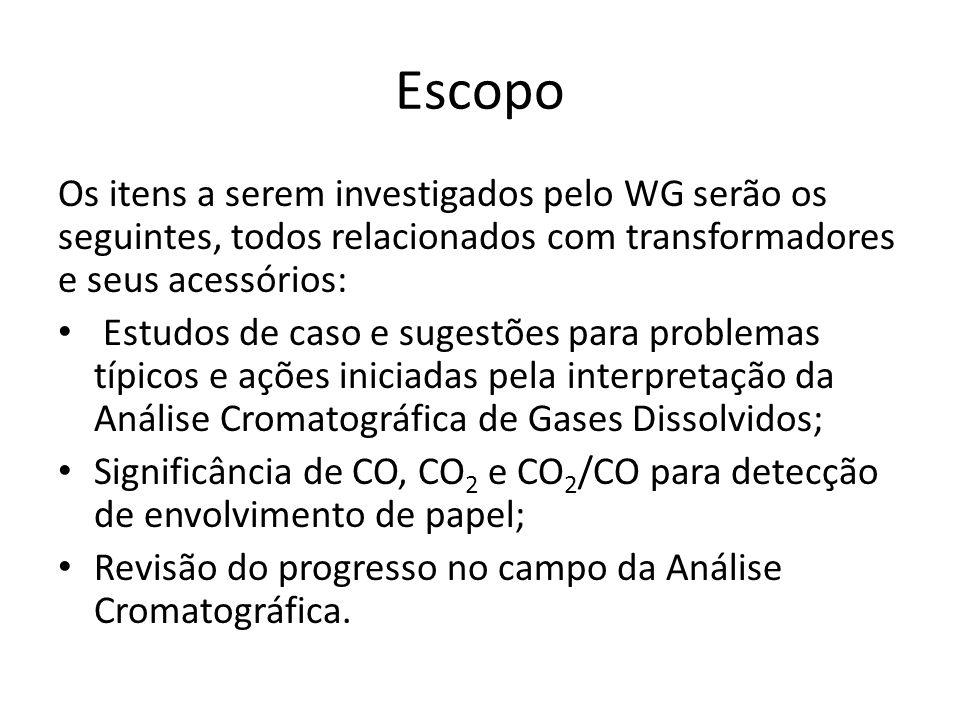 Escopo Os itens a serem investigados pelo WG serão os seguintes, todos relacionados com transformadores e seus acessórios: Estudos de caso e sugestões