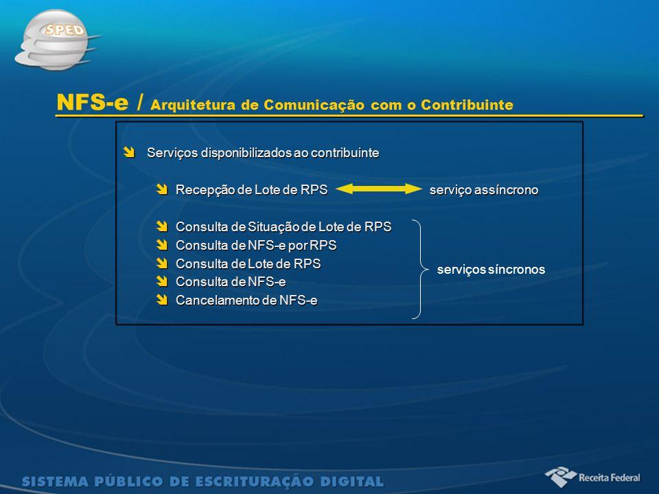 Sistema Público de Escrituração Digital  Serviços disponibilizados ao contribuinte  Recepção de Lote de RPS serviço assíncrono  Consulta de Situaçã