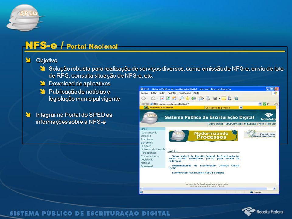 Sistema Público de Escrituração Digital  Objetivo  Solução robusta para realização de serviços diversos, como emissão de NFS-e, envio de lote de RPS