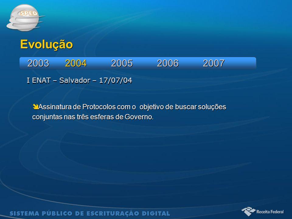 Sistema Público de Escrituração Digital I ENAT – Salvador – 17/07/04 Evolução  Assinatura de Protocolos com o objetivo de buscar soluções conjuntas n