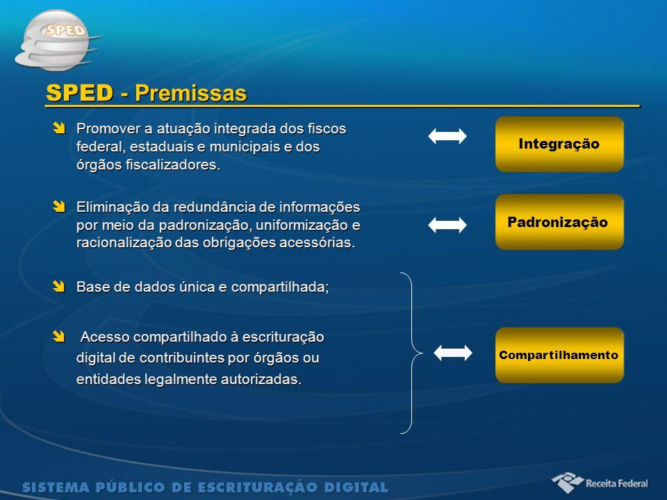 Sistema Público de Escrituração Digital  Promover a atuação integrada dos fiscos federal, estaduais e municipais e dos órgãos fiscalizadores.  Elimi