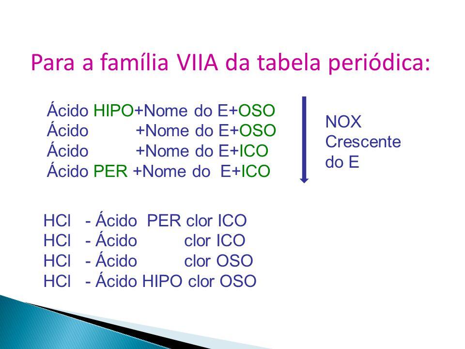Para a família VIIA da tabela periódica: Ácido HIPO+Nome do E+OSO Ácido +Nome do E+OSO Ácido +Nome do E+ICO Ácido PER +Nome do E+ICO NOX Crescente do E HCl - Ácido PER clor ICO HCl - Ácido clor ICO HCl - Ácido clor OSO HCl - Ácido HIPO clor OSO