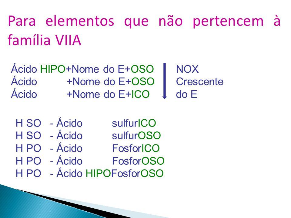 Para elementos que não pertencem à família VIIA Ácido HIPO+Nome do E+OSO Ácido +Nome do E+OSO Ácido +Nome do E+ICO NOX Crescente do E H SO - Ácido sulfurICO H SO - Ácido sulfurOSO H PO - Ácido FosforICO H PO - Ácido FosforOSO H PO - Ácido HIPOFosforOSO