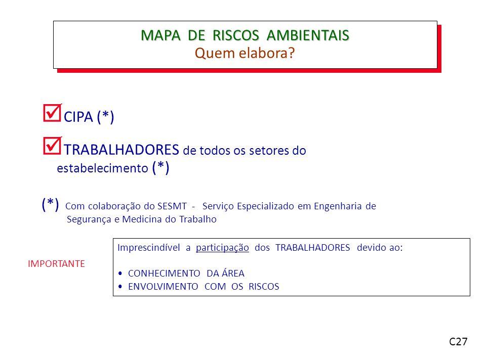 MAPA DE RISCOS AMBIENTAIS MAPA DE RISCOS AMBIENTAIS Quem elabora.