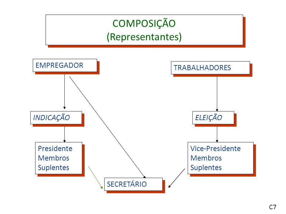 VIAS DE PENETRAÇÃO CUTÂNEA- BACTÉRIAS DIGESTIVA RESPIRATÓRIA C16