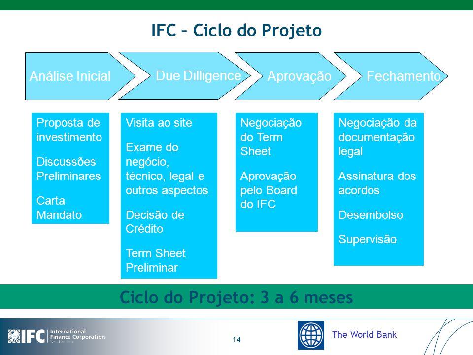 The World Bank 14 IFC – Ciclo do Projeto Análise Inicial Proposta de investimento Discussões Preliminares Carta Mandato Visita ao site Exame do negóci