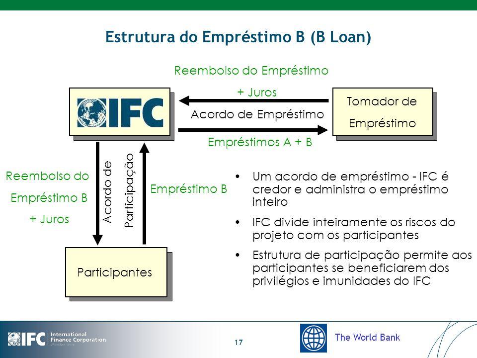 The World Bank 17 Estrutura do Empréstimo B (B Loan) Tomador de Empréstimo Participantes Reembolso do Empréstimo + Juros Empréstimos A + B Acordo de Participação Empréstimo B Um acordo de empréstimo - IFC é credor e administra o empréstimo inteiro IFC divide inteiramente os riscos do projeto com os participantes Estrutura de participação permite aos participantes se beneficiarem dos privilégios e imunidades do IFC Reembolso do Empréstimo B + Juros Acordo de Empréstimo