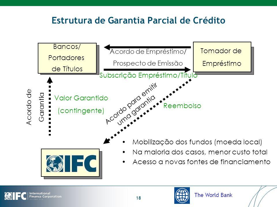The World Bank 18 Estrutura de Garantia Parcial de Crédito Tomador de Empréstimo Bancos/ Portadores de Títulos Subscrição Empréstimo/Título Acordo de Garantia Valor Garantido (contingente) Mobilização dos fundos (moeda local) Na maioria dos casos, menor custo total Acesso a novas fontes de financiamento Acordo de Empréstimo/ Prospecto de Emissão Acordo para emitir uma garantia Reembolso