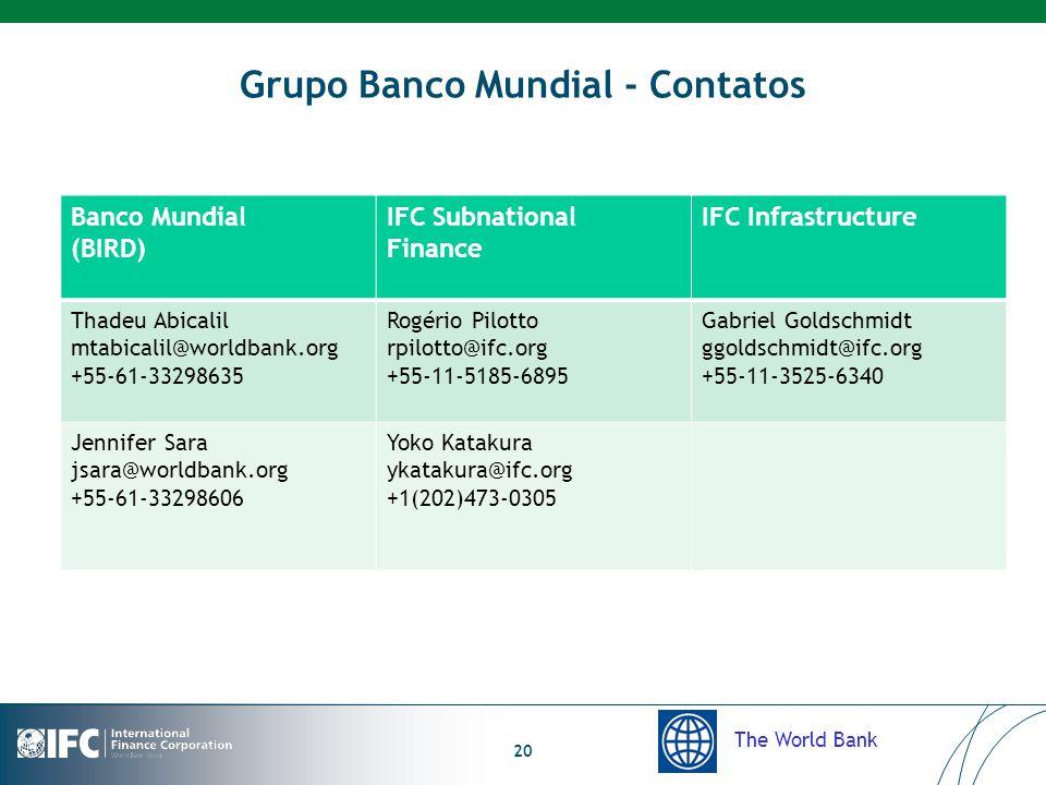 The World Bank 20 Grupo Banco Mundial - Contatos Banco Mundial (BIRD) IFC Subnational Finance IFC Infrastructure Thadeu Abicalil mtabicalil@worldbank.