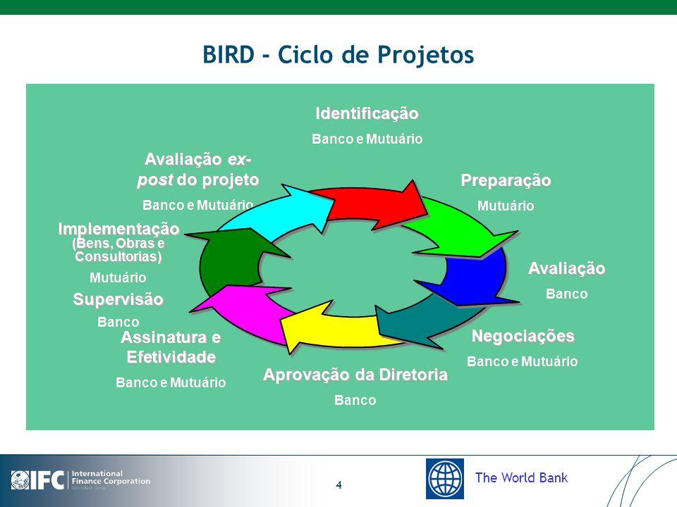 The World Bank 4 BIRD - Ciclo de Projetos