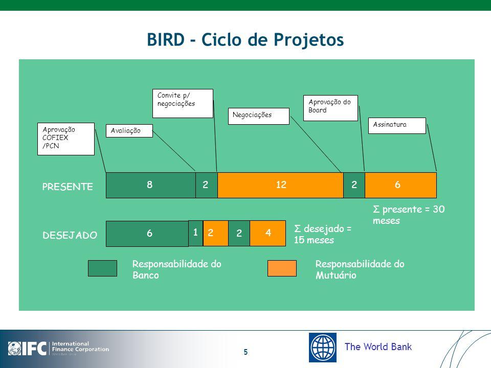 The World Bank 5 BIRD - Ciclo de Projetos Responsabilidade do Banco Responsabilidade do Mutuário PRESENTE 281226 DESEJADO 6 1 2 2 Σ presente = 30 mese