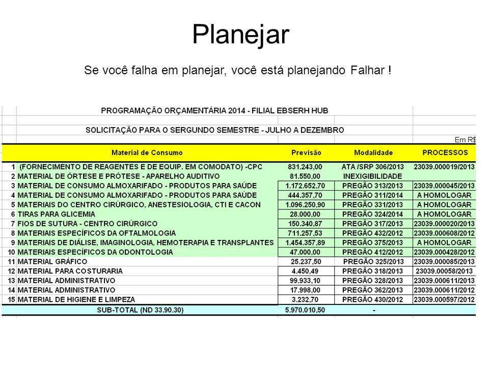 Planejar Se você falha em planejar, você está planejando Falhar !