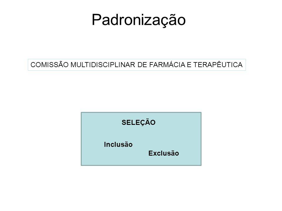Padronização COMISSÃO MULTIDISCIPLINAR DE FARMÁCIA E TERAPÊUTICA SELEÇÃO Exclusão Inclusão