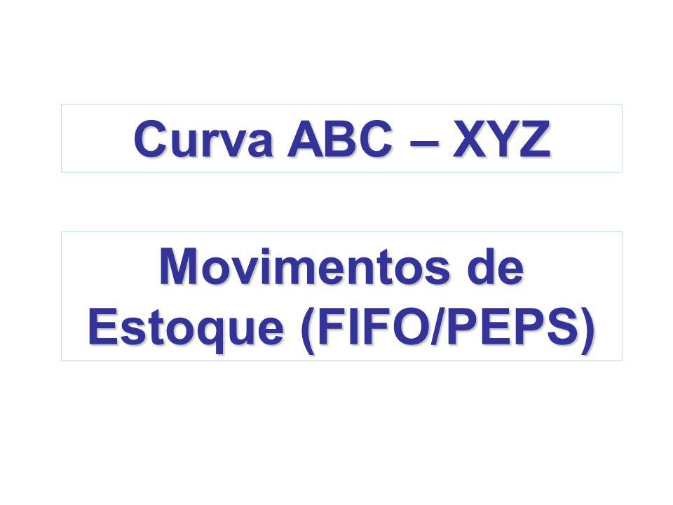 Curva ABC – XYZ Movimentos de Estoque (FIFO/PEPS)