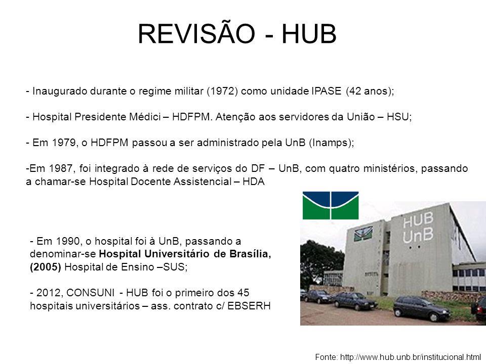 REVISÃO - HUB Fonte: http://www.hub.unb.br/institucional.html - Inaugurado durante o regime militar (1972) como unidade IPASE (42 anos); - Hospital Presidente Médici – HDFPM.