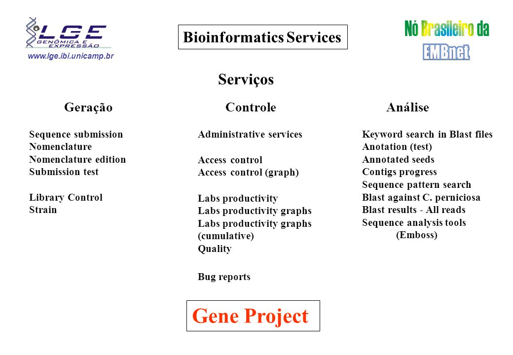 www.lge.ibi.unicamp.br Bioinformatics Services Serviços Labs productivity Labs productivity graphs (cumulative) Quality Administrative services Access control Access control (graph) Bug reports Sequence submission Nomenclature Nomenclature edition Submission test Keyword search in Blast files Anotation (test) Annotated seeds Contigs progress Sequence pattern search Blast against C.