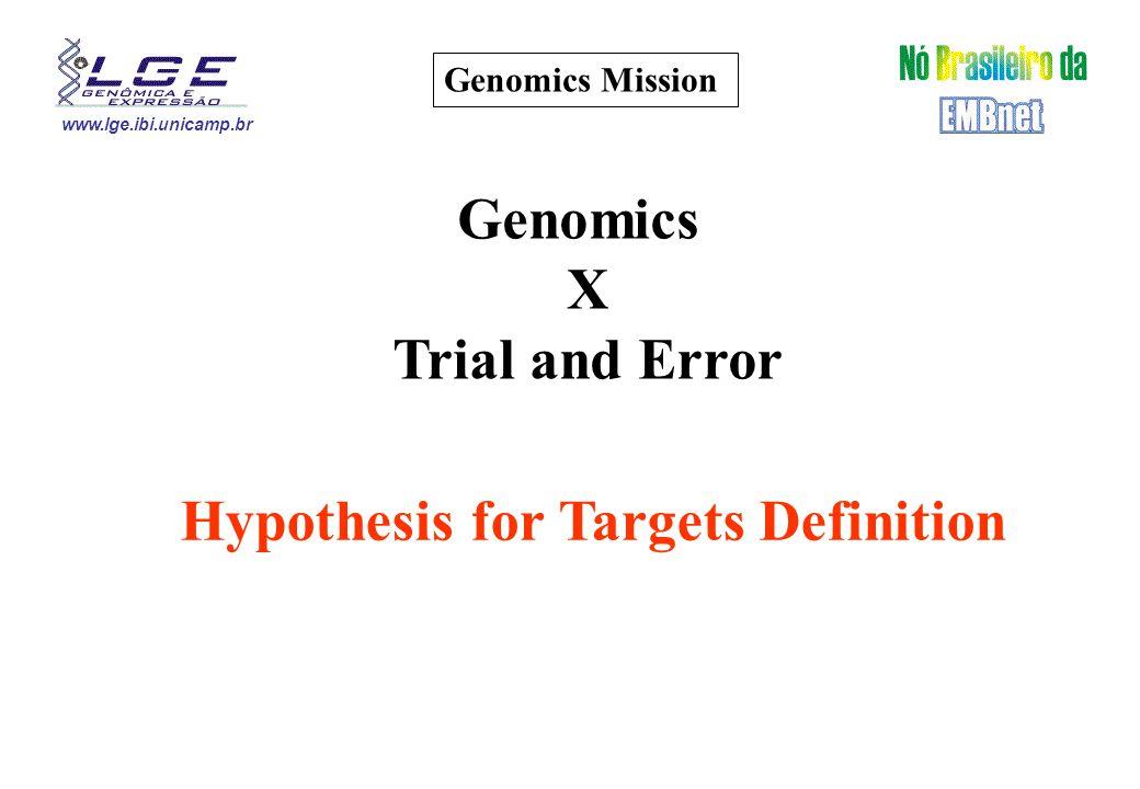 www.lge.ibi.unicamp.br Genome Xylella fastidiosa 3 Mb 50 kb 1 a 2 kb 50 kb Sequencing ATGGGCCTTTG CTTTGCCCCCAAA TGCCCCCAAAAGGGGG AAAGGGGGAAAAG ATGGGCCTTTGCCCCCAAAAGGGGGAAAAG CCTGGGGGATGGGCCTTTGC AGGGGGAAAAGTTTGC Identification of genes ATGCT Bioinformatics