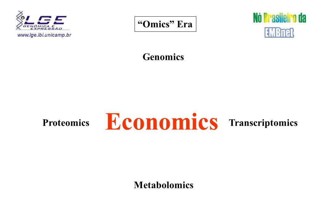 www.lge.ibi.unicamp.br Omics Era Genomics Metabolomics TranscriptomicsProteomics Economics