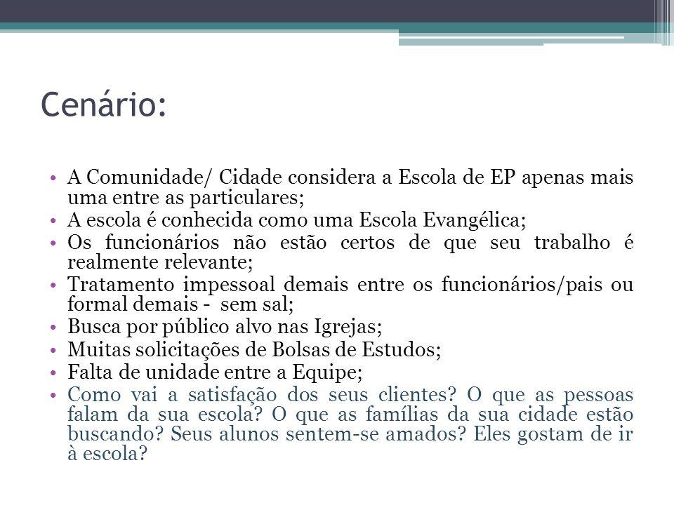 Cenário: A Comunidade/ Cidade considera a Escola de EP apenas mais uma entre as particulares; A escola é conhecida como uma Escola Evangélica; Os func