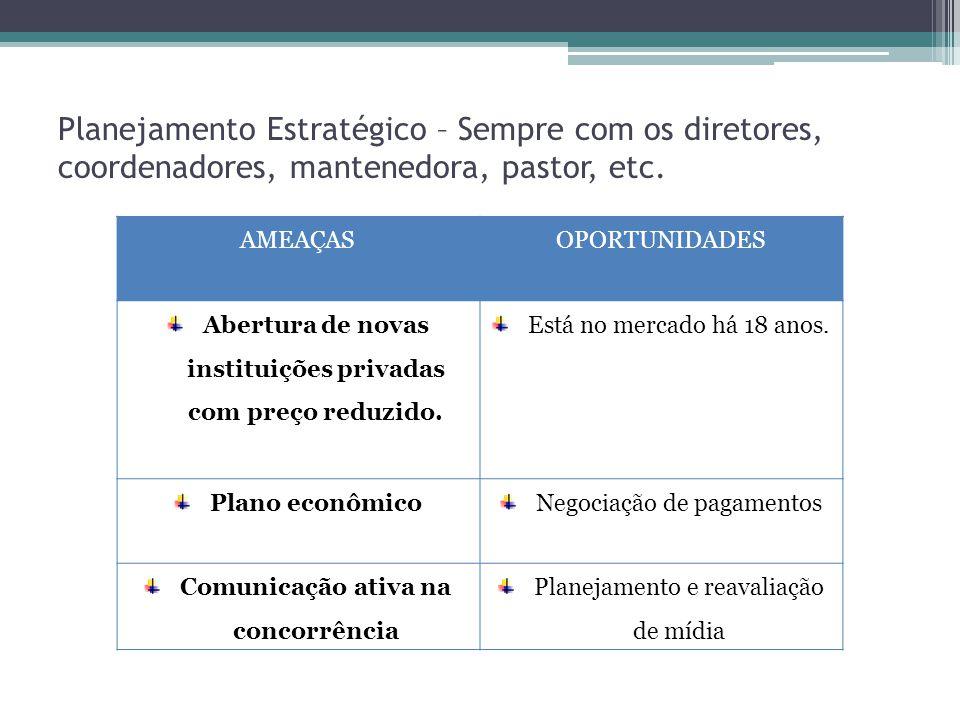 Planejamento Estratégico – Sempre com os diretores, coordenadores, mantenedora, pastor, etc. AMEAÇASOPORTUNIDADES Abertura de novas instituições priva