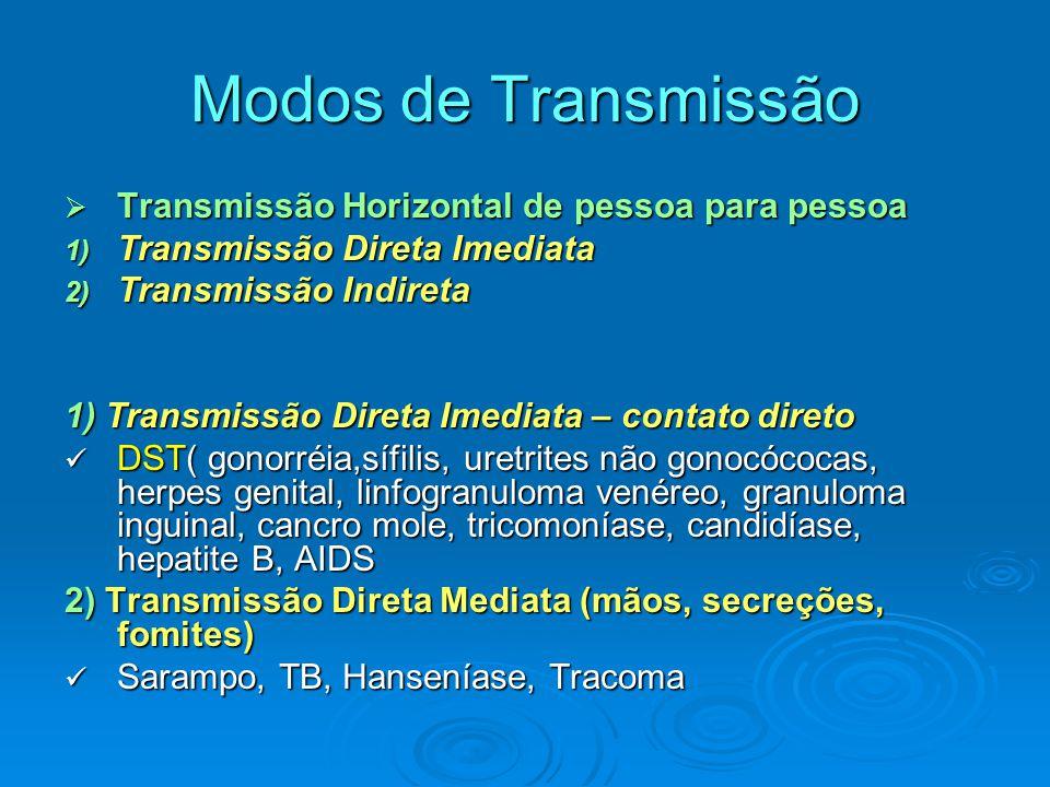 Modos de Transmissão  Transmissão Horizontal de pessoa para pessoa 1) Transmissão Direta Imediata 2) Transmissão Indireta 1) Transmissão Direta Imediata – contato direto DST( gonorréia,sífilis, uretrites não gonocócocas, herpes genital, linfogranuloma venéreo, granuloma inguinal, cancro mole, tricomoníase, candidíase, hepatite B, AIDS DST( gonorréia,sífilis, uretrites não gonocócocas, herpes genital, linfogranuloma venéreo, granuloma inguinal, cancro mole, tricomoníase, candidíase, hepatite B, AIDS 2) Transmissão Direta Mediata (mãos, secreções, fomites) Sarampo, TB, Hanseníase, Tracoma Sarampo, TB, Hanseníase, Tracoma